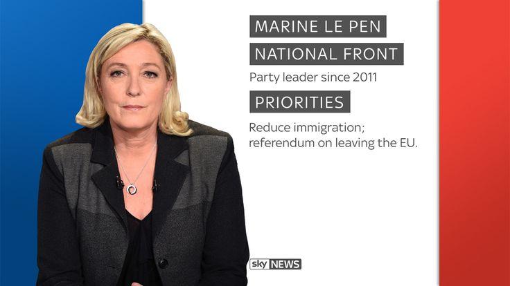 National Front Marine Le Pen