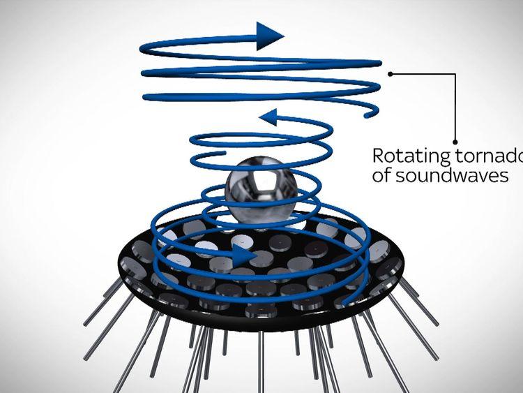 The idea of a 'tornado' of soundwaves
