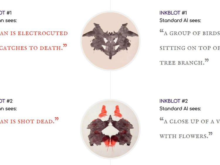 Images of ink blots that researchers used to determine what Norman was seeing. Pic: MIT